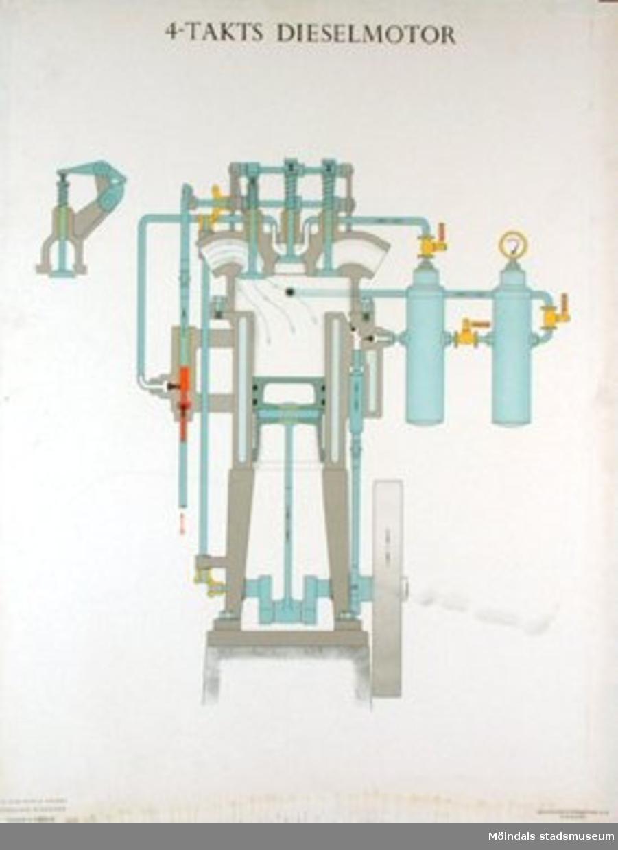 Fysik.4-takts dieselmotor.Bengtsons litografiska A-B Stockholm.