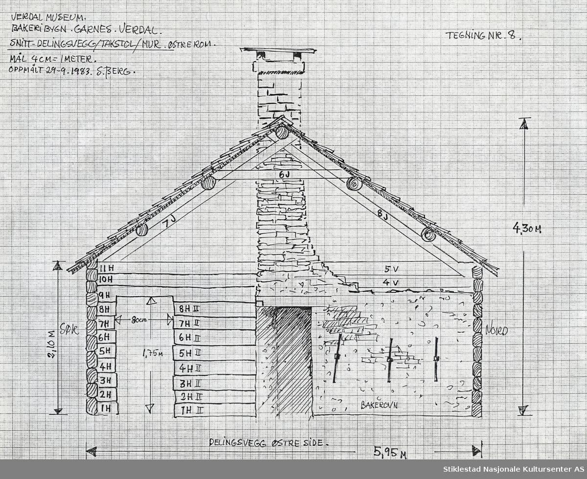 Bygningen er ca. 9,5 meter lang og 6 meter bred og er inndelt i to rom, et bakeri og ei krambu, i tillegg er det ett tilbygd vedskjul i reisverk. Laftet tømmerkasse som står på gråsteinsmur.