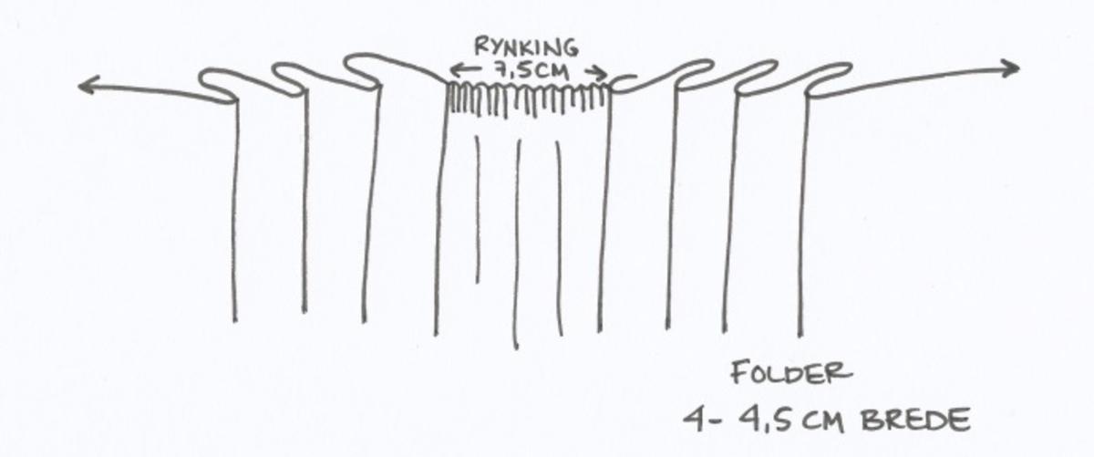 Stakk i samme stoff som liv SM.008024; svart ull i hjemmevevd toskaft. Stakken er i god stand med litt slitasje på et pyntebånd. Sydd sammen med maskin med brun bomullstråd av fem vevhøyder med jarekanter. Stakken har et 24 cm bredt glatt stykke midt på foran og foldelagt på begge sider. Åpningen er i venstre side og er 26, 5 cm lang. Stakken har seks folder foldelagt mot høyre og seks folder foldelagt mot venstre, 4-4,5 cm brede. Midt på bak er det et 7,5 cm bredt rynket felt med en halv fold over på begge sider. Foldene er tråklet, sydd på med attersting og så kastet med faldesting med brun bomullstråd. Linningen er i samme stoff som kjolen og 3 cm bred, sydd med faldesting med brun bomullstråd og deretter med prikkesting midt på linningen med samme tråd. Lukkes med to metallhekter. Stakken har en 3 cm bred hengefald 10 cm fra nedkanten, sydd med faldesting med brun bomullstråd. Pyntet nede med to fløyelsbånd som er 0,7 og 1 cm brede, sydd på for hånd i øverste kant av båndet med prikkesting med svart bomullstråd. 0,5 cm bred kostekant i fløyel sydd på med atter- og faldesting for hånd med attersting med svart bomullstråd. Stakken har en 24 cm lang og 17 cm bred lomme på høyre side i samme stoff som fôret på livet, sydd med attersting med svart bomullstråd og festet til stakken med maskin med brun bomullstråd. Stakken har en metallhempe midt på bak på linningen for å henge på livet, og stakken skal brukes ned i livet.