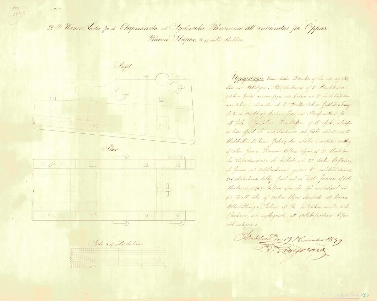 2 st ritningar till 24 pundiga kanonlådor för de chapmanska och sydowska kanonerna att användas på öppna kanonslupar
