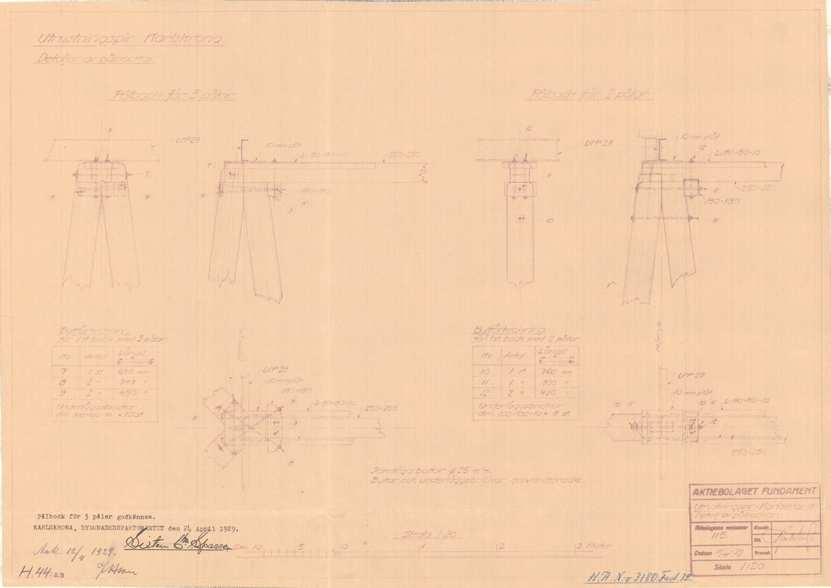 Utrustningspir Detalj av pålbockar