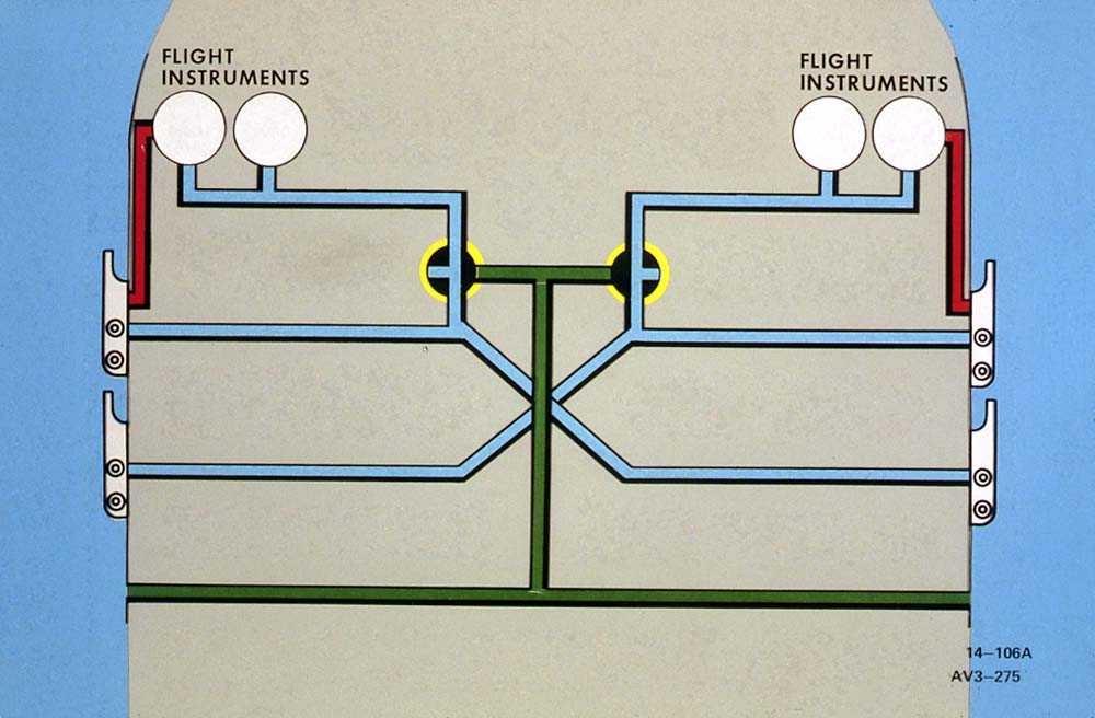 Tegning av system for flyinstrumenter på en Boeing 737.