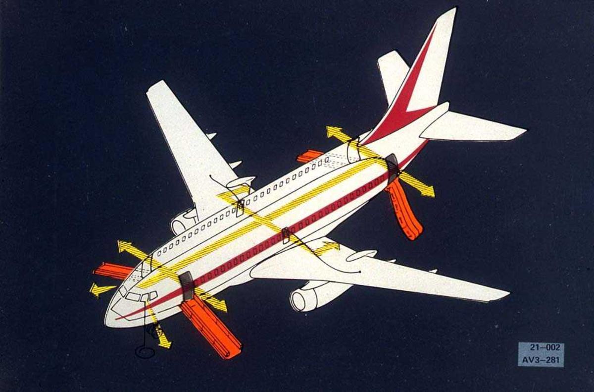 Tegning av ett fly, Boeing 737-200, med visning av veien til nødutgangene og evakueringsskiller utenfor dørene.