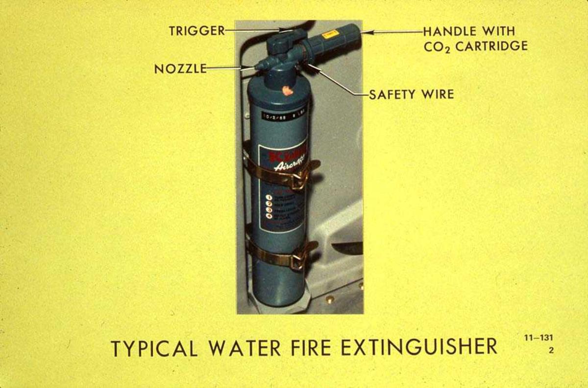 Brannslokningsapparat med vann, for bruk i fly.