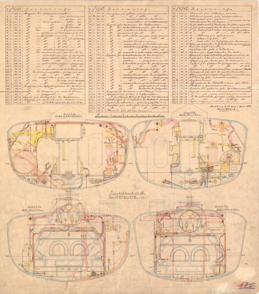 Tvärsektionsritning för torpedbåtarna A och B:s ångmaskin jämte rörförteckning. Notering med blyerts på ritningen: Virgo å Mira.