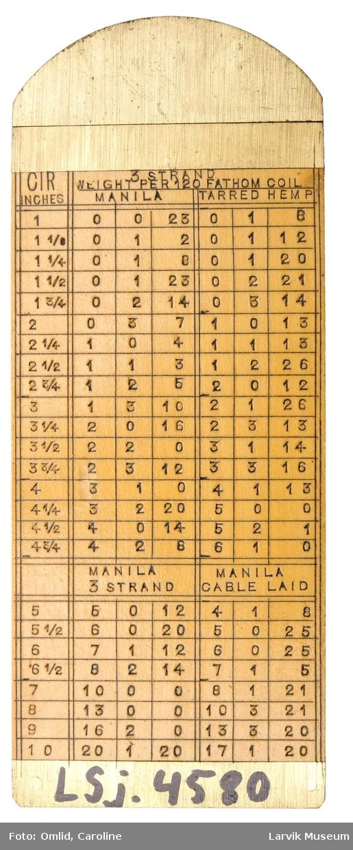 Messingmål på treplate m. tabell, skyvbart