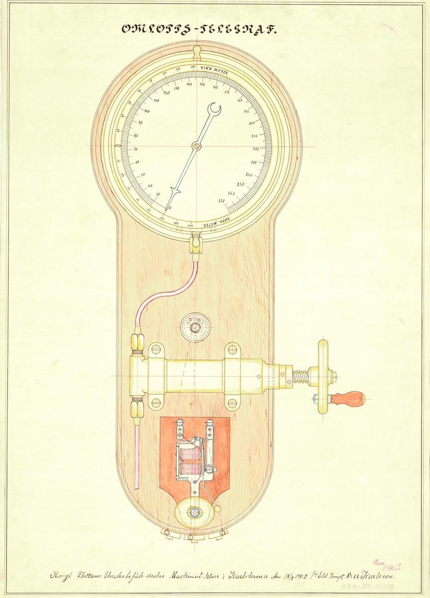 Omloppstelegraf