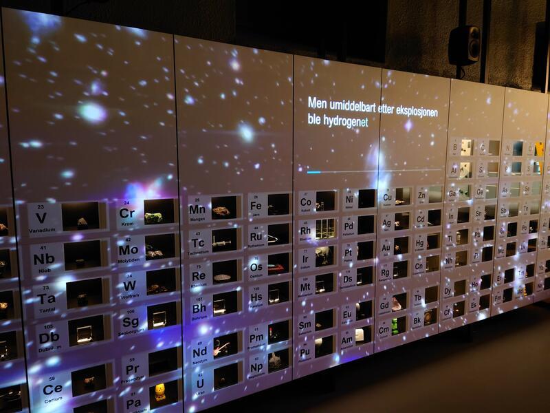 Et seks meter bredt interaktivt periodesystem