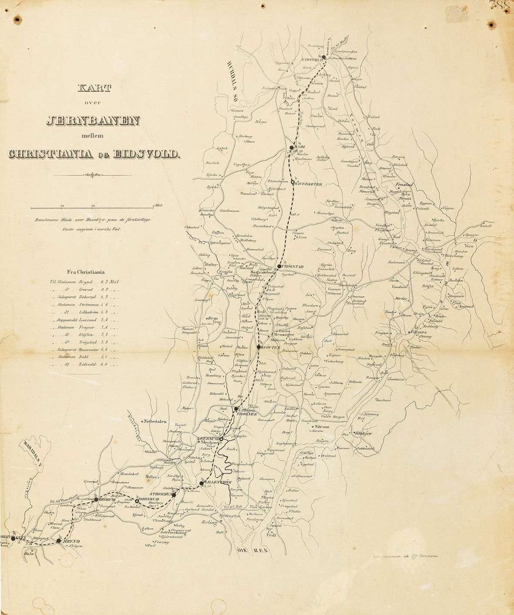 Kart over jernbanelinjen mellom Christiania og Eidsvoll