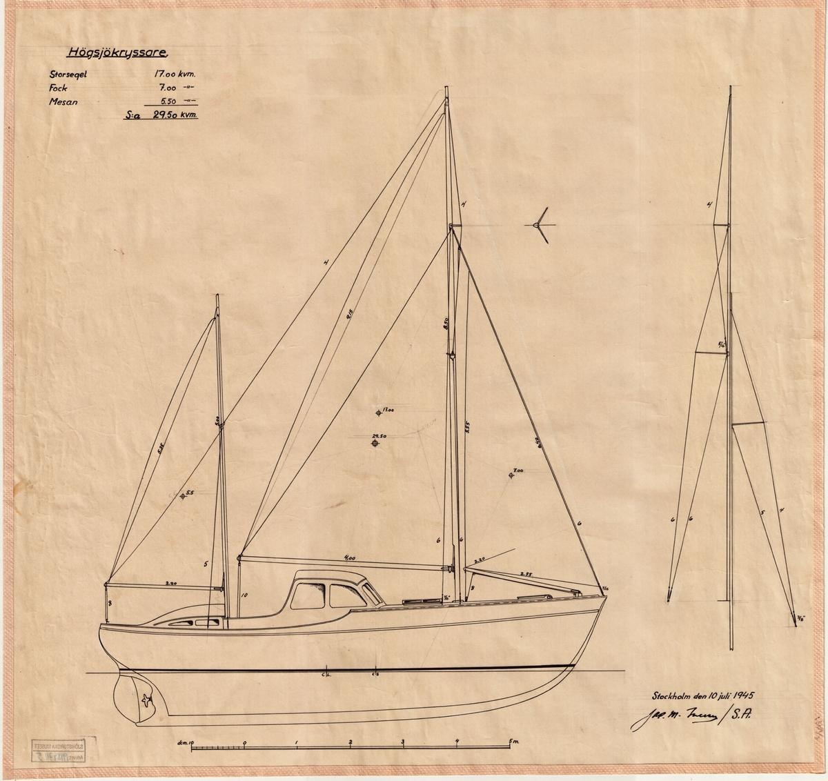 segel och riggritning