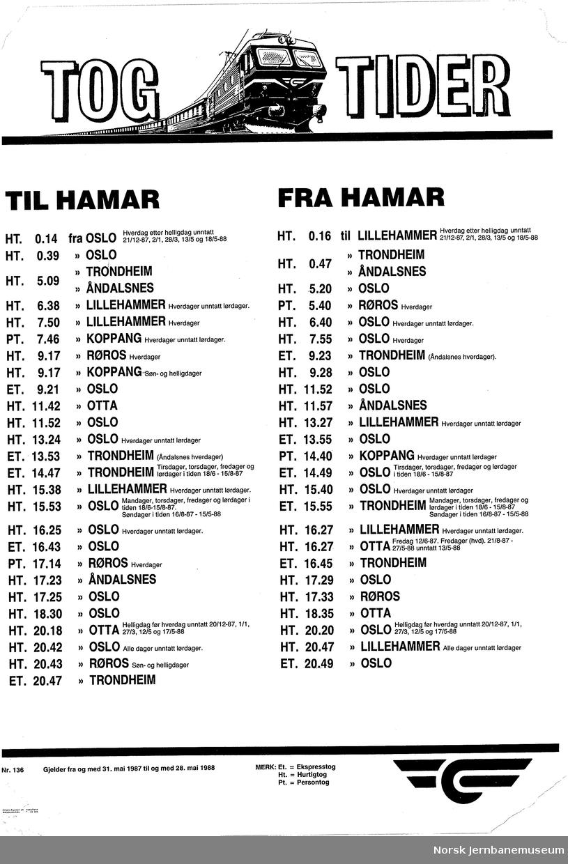 Ruteoppslag for Hamar stasjon gjeldende fra 31. mai 1987 til 28. mai 1988