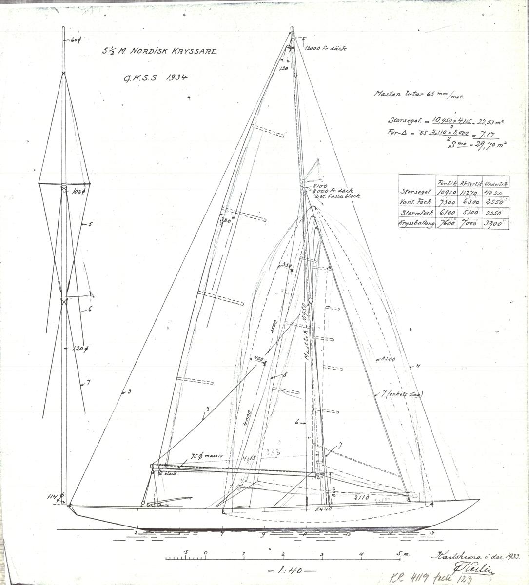 5 1/2 meters nordisk kryssare. GKSS 1934. Segelritning