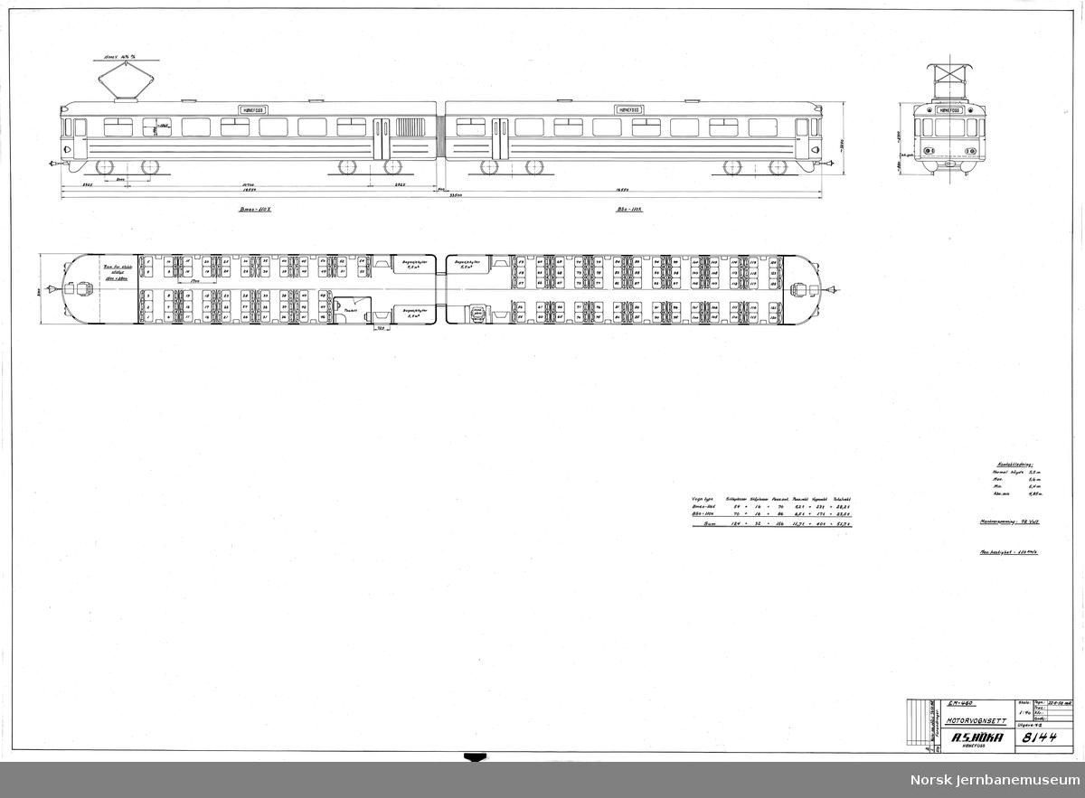 HØKA EM-460 Motorvognsett Prosjekt, ikke realisert