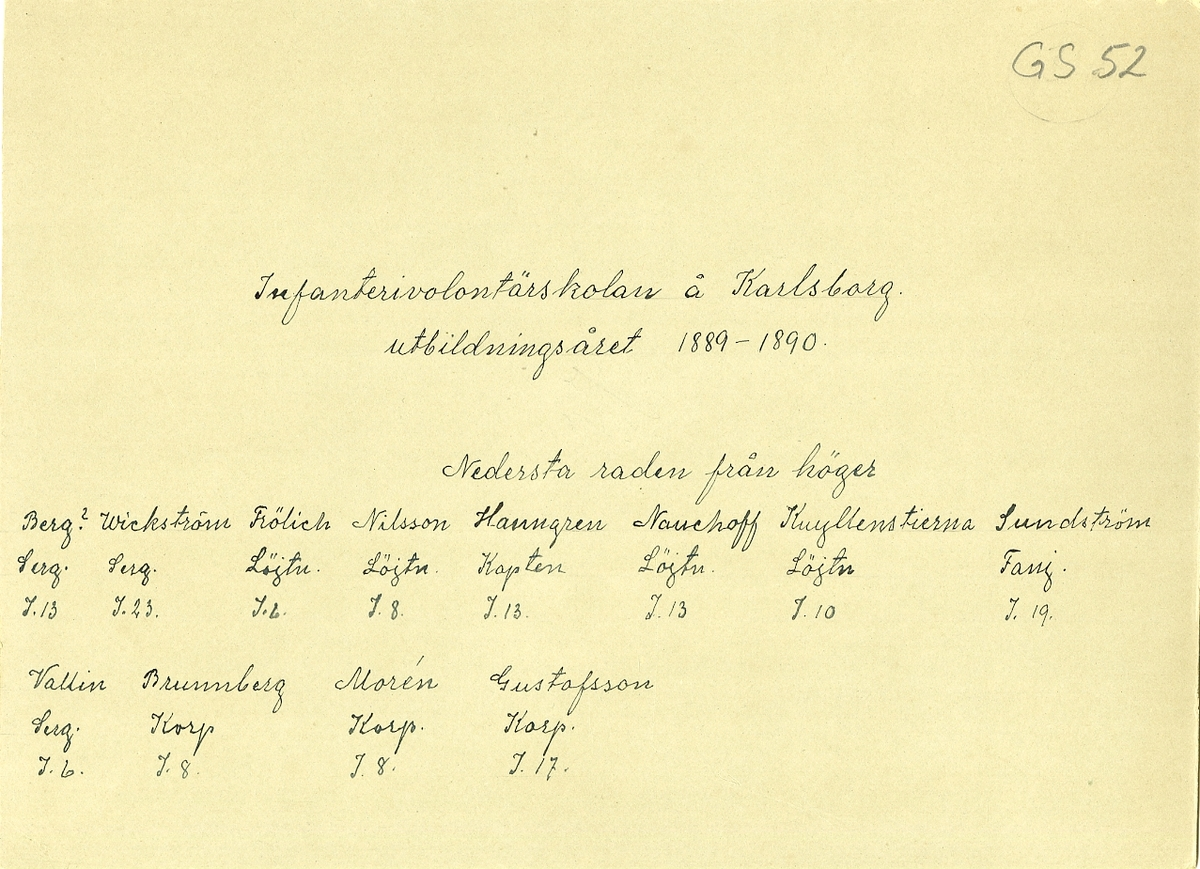 Grupporträtt av befäl och elever vid infanterivolontärskolan på Karlsborg 1889-1890. För namn, se bild nr.2.