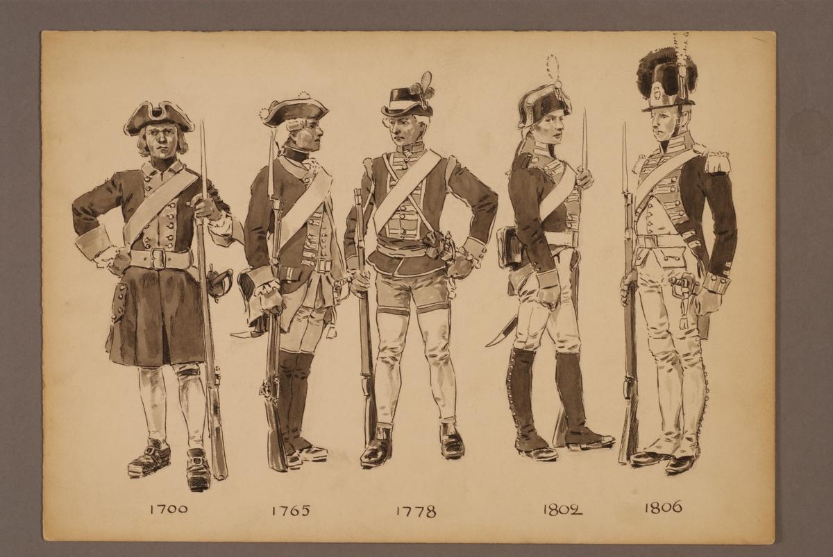 Plansch med uniform för Svea livgarde för åren 1700-1806, ritad av Einar von Strokirch.