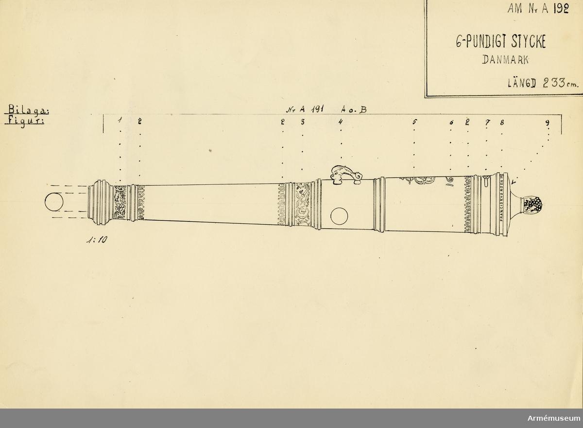 """Grupp A I.  Antagligen byte från intagandet av fästningen Glückstadt i Holstein den 5 januari 1814. Med Kristian IV:s namnchiffer och därunder gjutåret 1645; å kammarbandet inskriften: FRANCISCUS. ROEN. ME. FECIT. GLYCKSTADT. (Frans Roen gjorde mig i Glückstadt) Loppets relativa längd: 21 kal. Eldrörets vikt: 690 kg. Kaliber: 9,8 cm. Vänster tapp märkt """"3""""."""