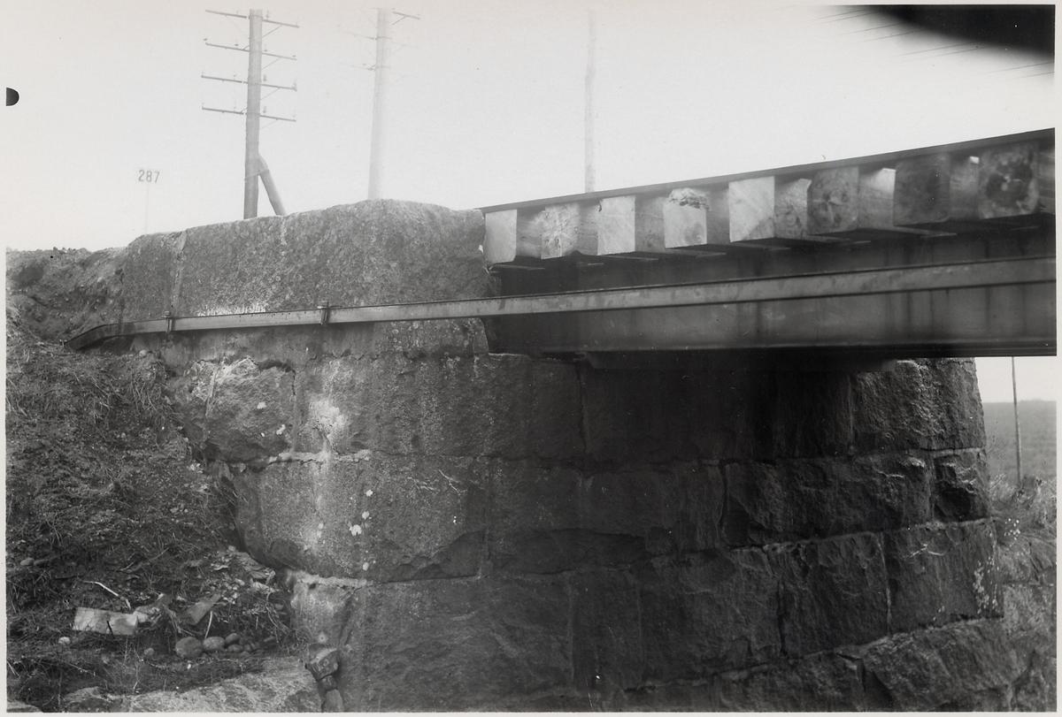 Kulvert och  ledning under järnvägen.