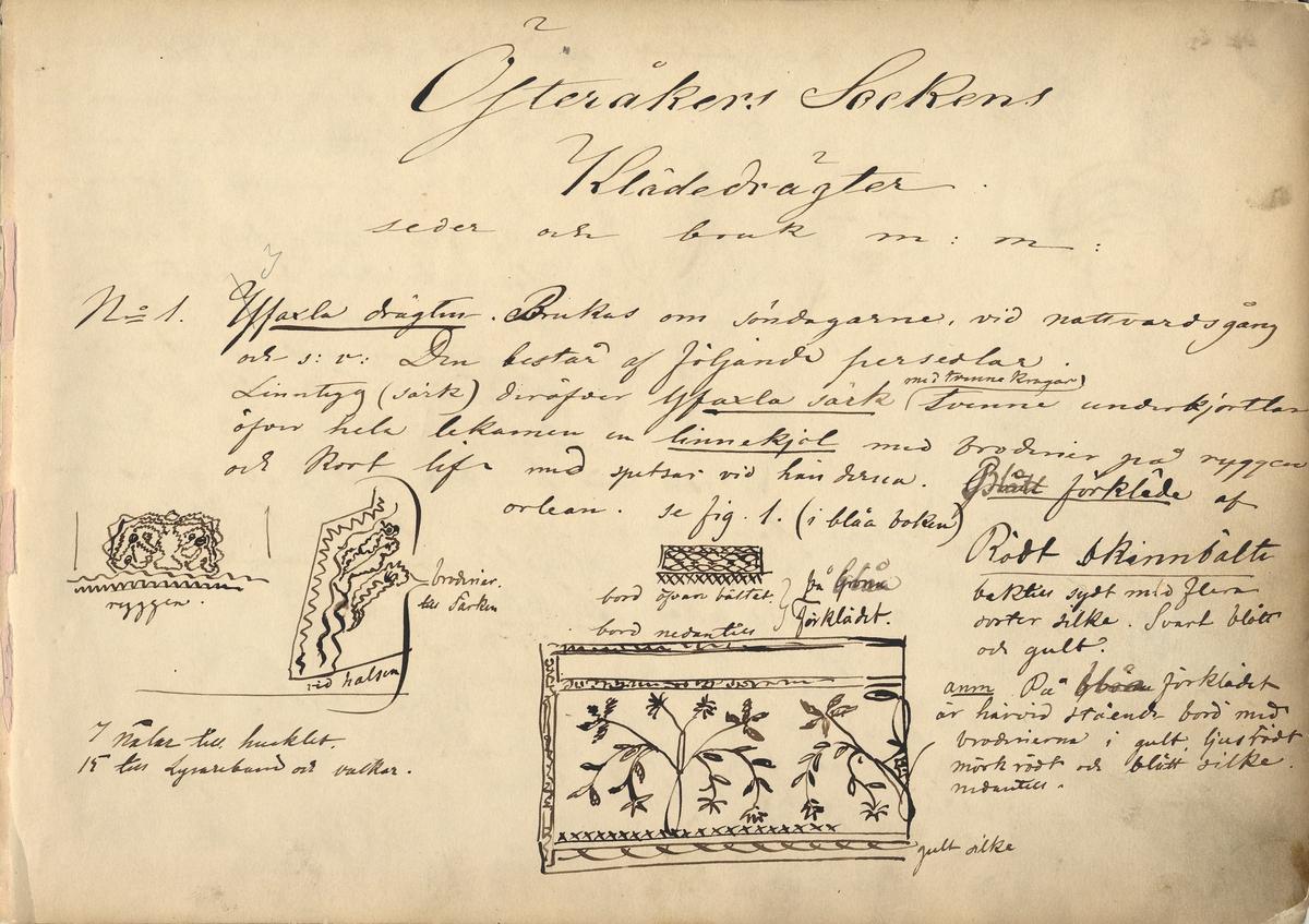 """""""Österåker sockens klädedrägter. Seder och bruk m.m. """"  Texter och bilder ur Skissbok av J.V. Wallander Nordiska museet föremål (arkivet) invnr.NM.0057342a"""