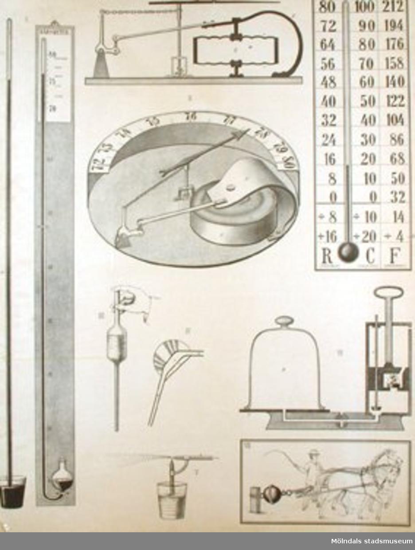 Fysik.Taflor för undervisning i fysik.Barometer.Termometer.