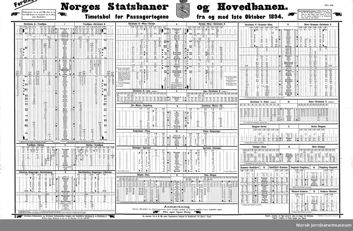 Ruteoppslag fra samtlige baner fra 1. 10.1894 - Forslag