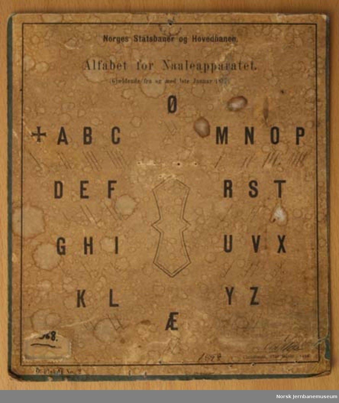 Plakat : Alfabet for nåleapparat